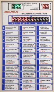 Электронная информационная таблица